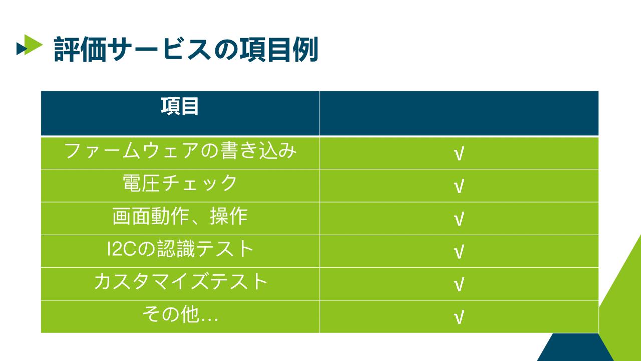 test2-min