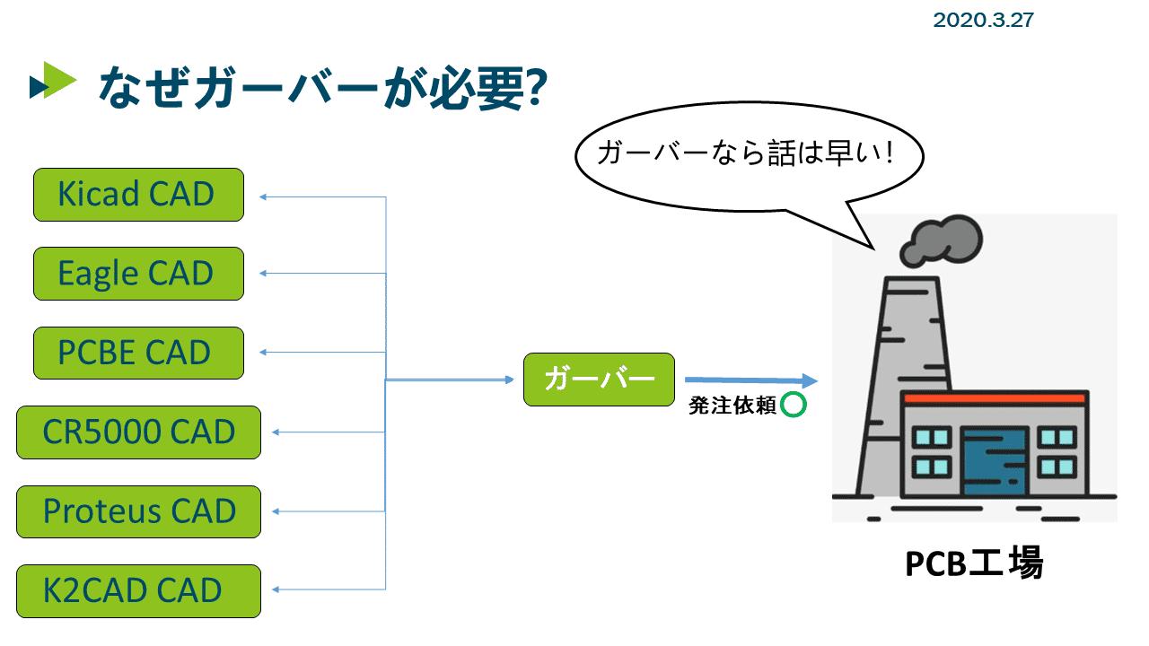 幻灯片2 (1)