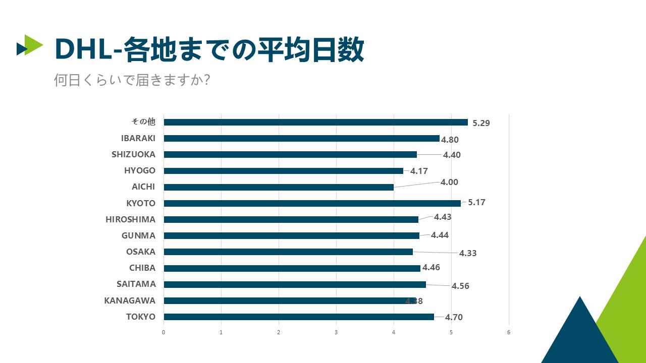 8-12幻灯片4