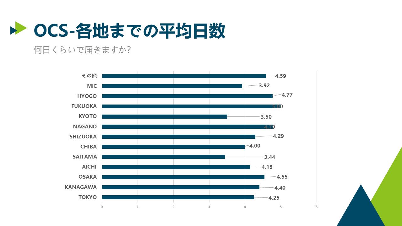 8-12幻灯片5