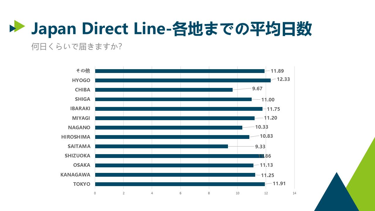 8-12幻灯片6